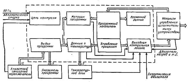 Трансформатор 83